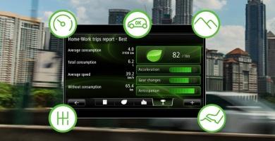 Eco-kørsel